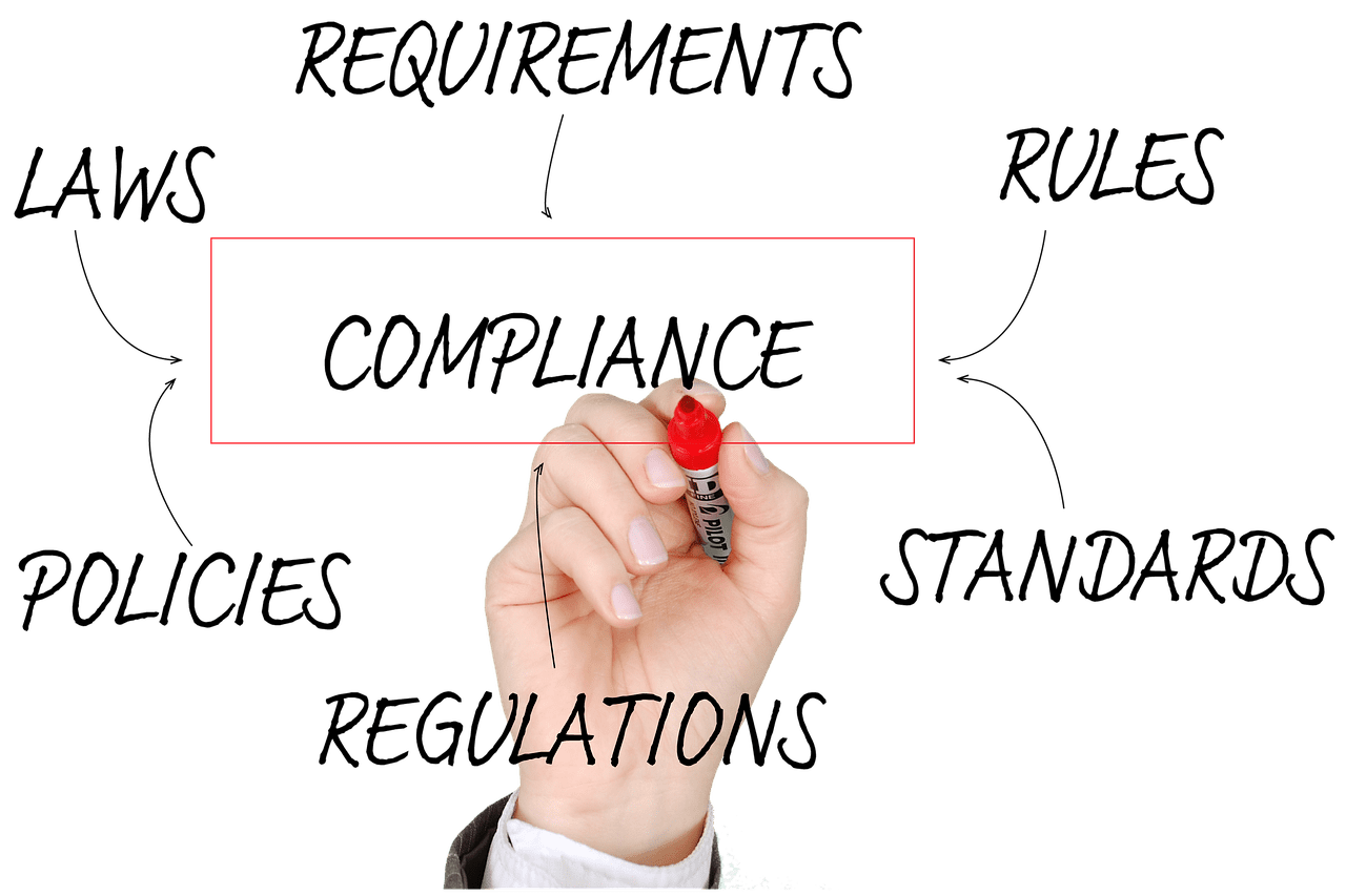 ADA Compliance   Strategic Media Inc